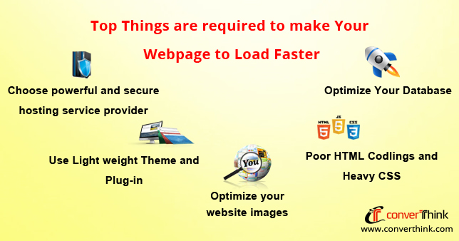 Web designing, web development, website loading time